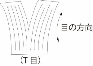 目の方向(T目)